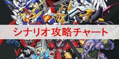 スーパー ロボット 大戦 x 攻略 wiki おすすめ機体 - スーパーロボット大戦X