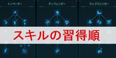 """【スパイダーマン(PS4)】スキルのおすすめ習得順"""""""