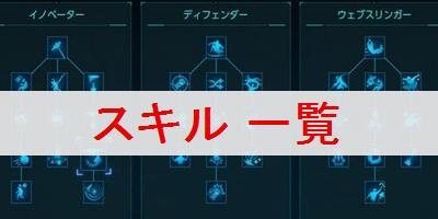"""【スパイダーマン(PS4)】スキルの一覧"""""""