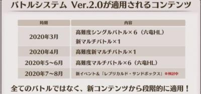 """【グラブル】バトルシステムVer.2の仕様と変更点まとめ"""""""